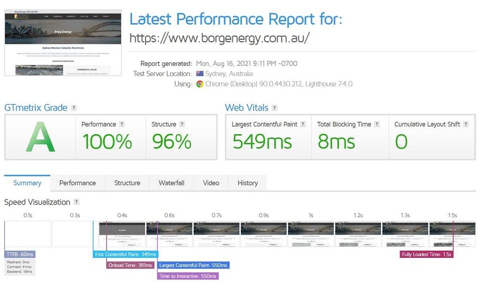 Gt Metrix Best Score Online - WordPress Website Experts
